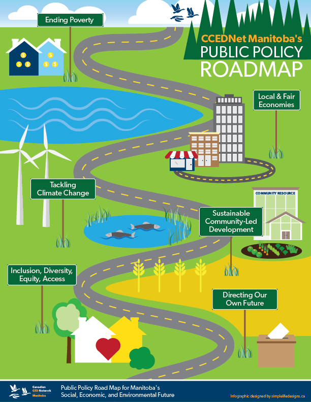 Public Policy Roadmap