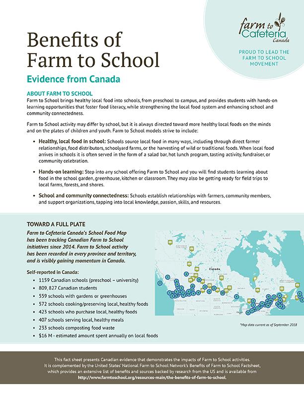Benefits of Farm to School